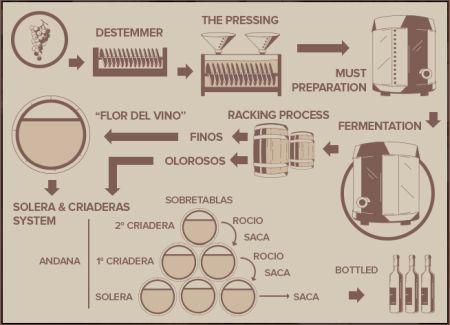 Produktionsprozess